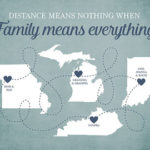 Distance Family Quotes