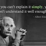 Famous Education Quotes By Albert Einstein