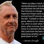 Football Philosophy Quotes Pinterest