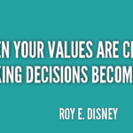 Leadership Quotes by Roy E. Disney